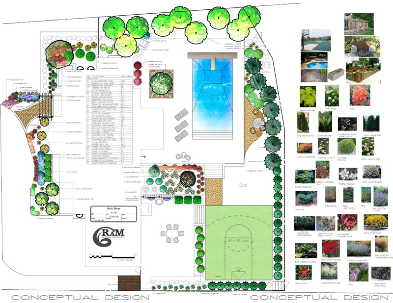 Landscape design landscape contractor chaska victoria for Property site plan software